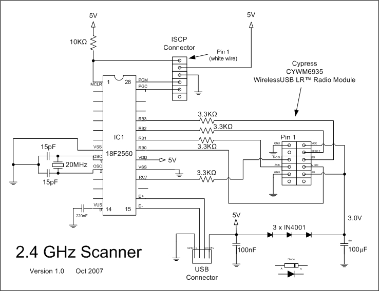 wireless usb schematic online schematic diagram u2022 rh muscle pharma co USB to RS232 Schematic USB to RS232 Schematic