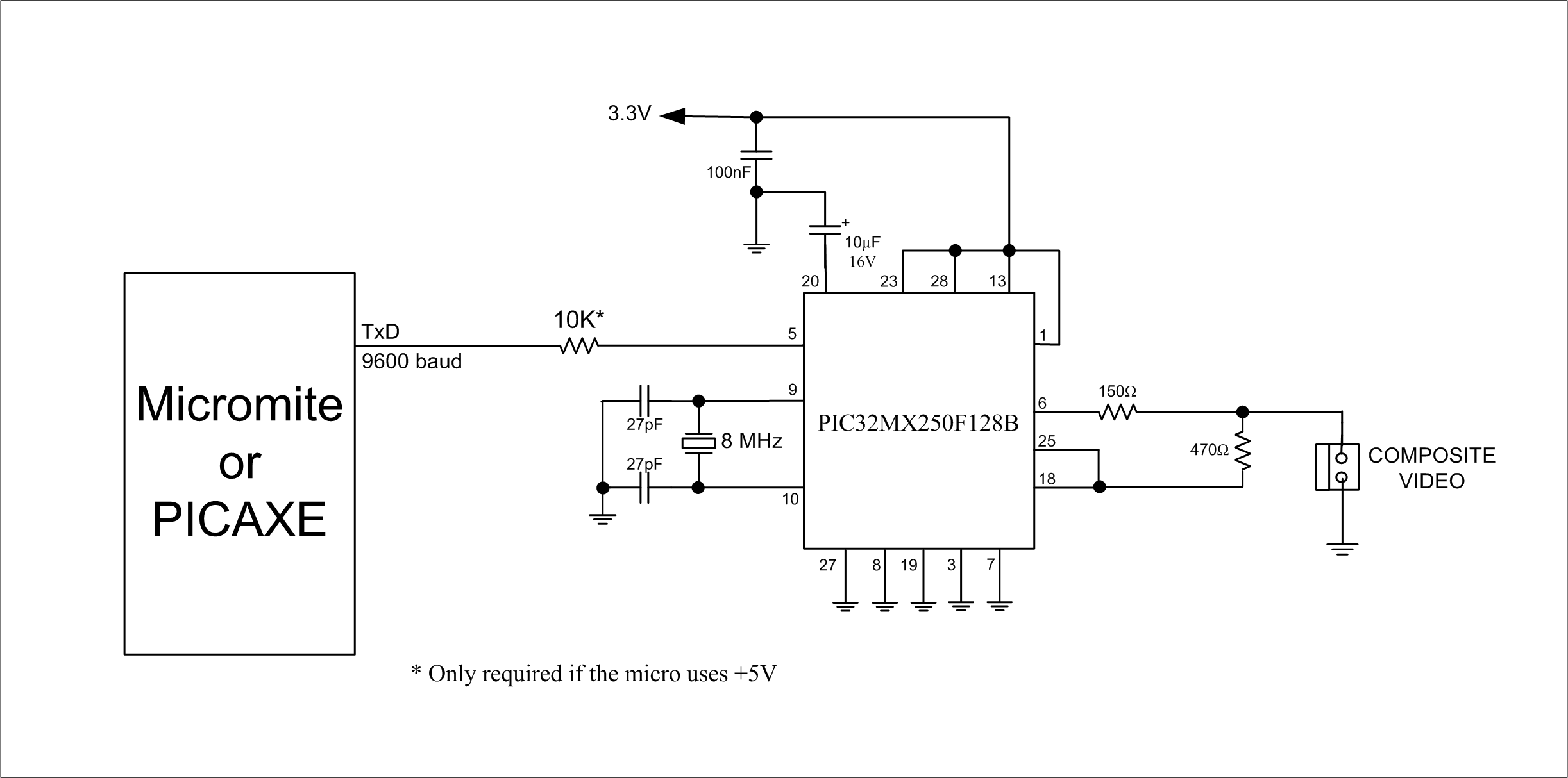 For example, the following circuit can be used if you just want to add a  composite video display to your project.