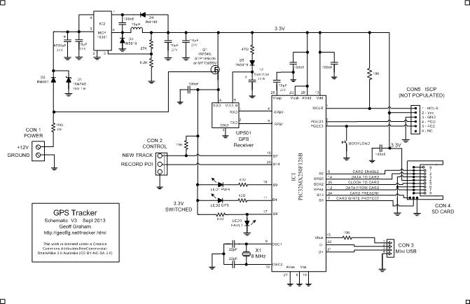Gps Tracker Diagram - Wiring Diagrams Dock